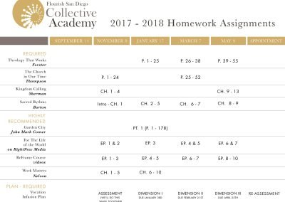 2017-18 Homework Assignments