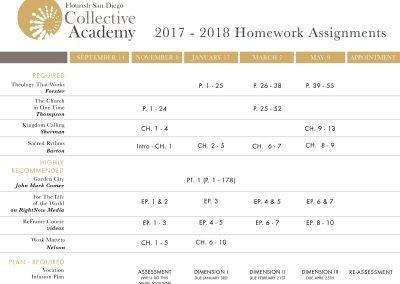 2017-18 Homework Assignments