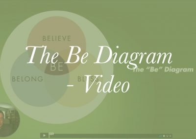 2020 Academy – The Be Diagram – Video