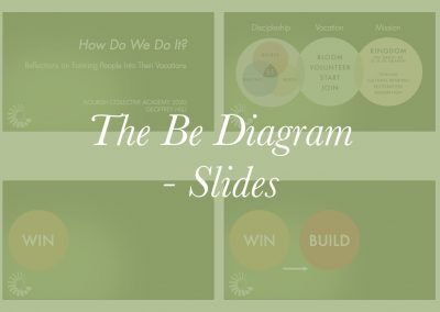 2020 Academy – The Be Diagram – Slides
