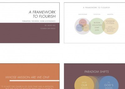 Session 1: Framework to Flourish Slides
