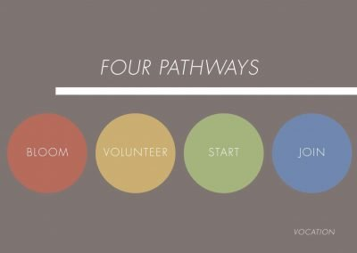 The Four Pathway Slides – Retreat Two 2017-2018