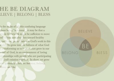 The Be Diagram, by Geoff Hsu