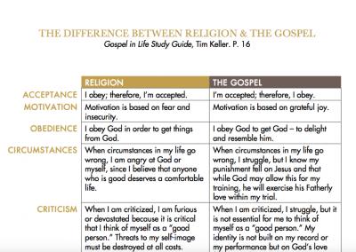 2016 Retreat 2: Religion Vs. The Gospel