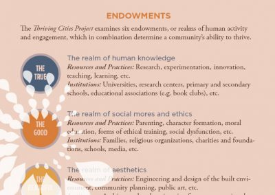 2016 Retreat 4 Handout: The Six Endowments, from The Thriving Cities Project