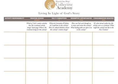 Living In Light of God's Story