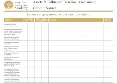 Asset & Influence Inventory Worksheet