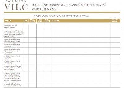 Asset & Influence Inventory