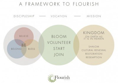 Framework to Flourish